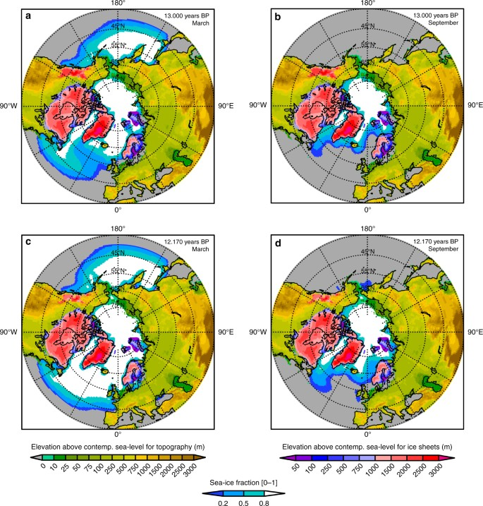 Warm Summers During The Younger Dryas Cold Reversal Nature