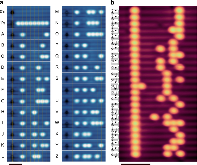 Lithography for robust and editable atomic-scale silicon