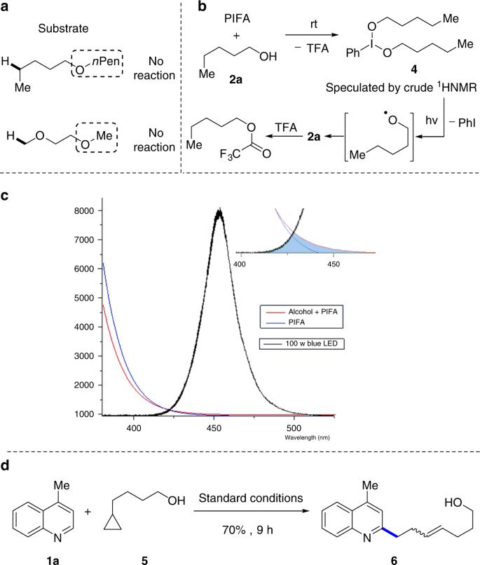 Metal-free alcohol-directed regioselective heteroarylation