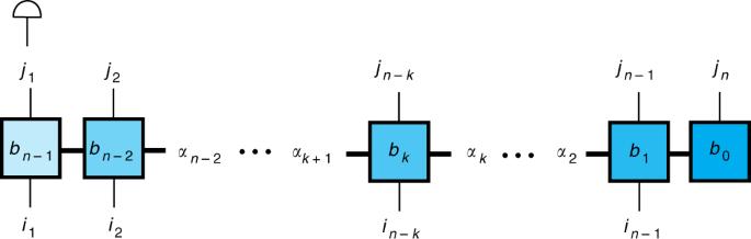 Efficient non-Markovian quantum dynamics using time-evolving matrix