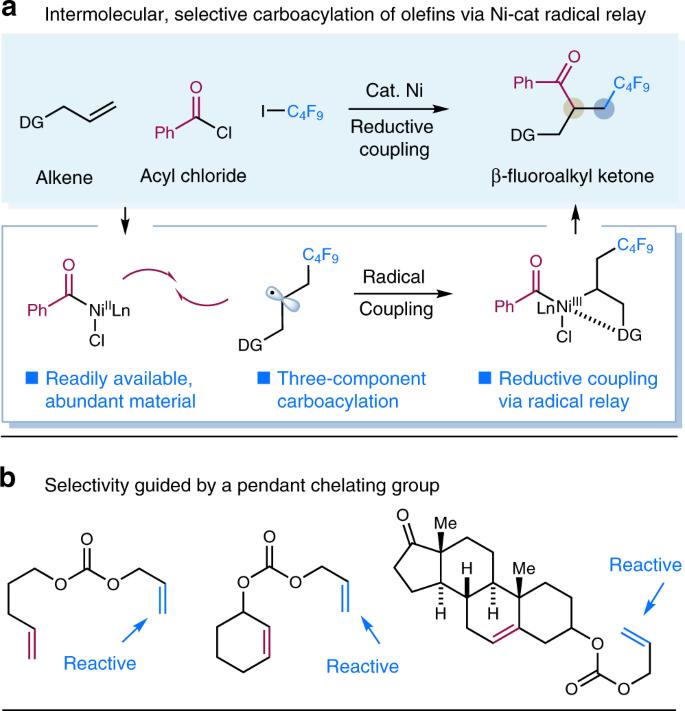Intermolecular selective carboacylation of alkenes via
