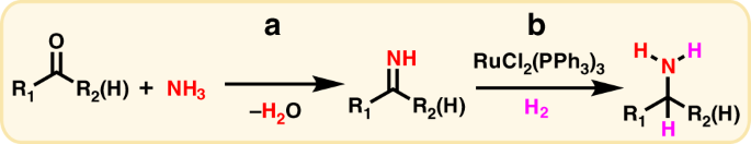Simple ruthenium-catalyzed reductive amination enables the