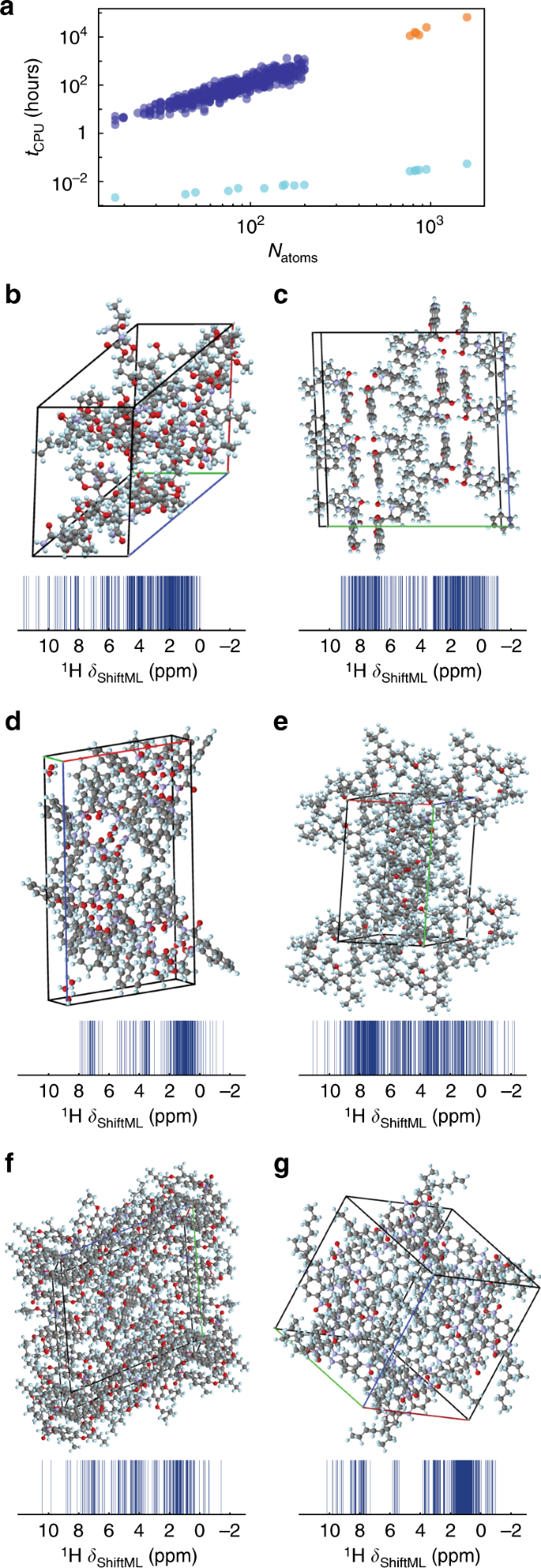 Chemical shifts in molecular solids by machine learning