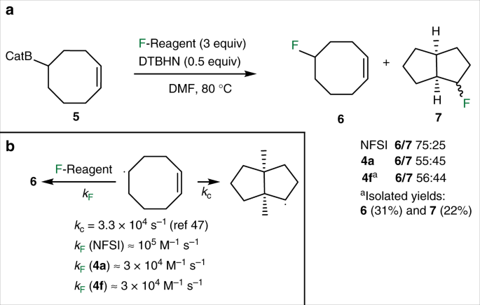 A third generation of radical fluorinating agents based on N