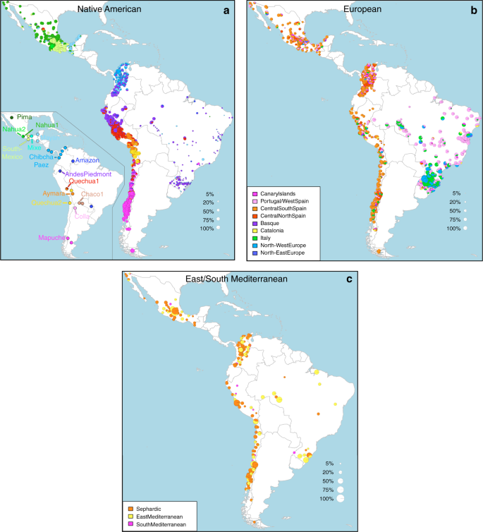 Latin Americans show wide-spread Converso ancestry and