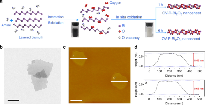 Oxygen vacancy associated single-electron transfer for