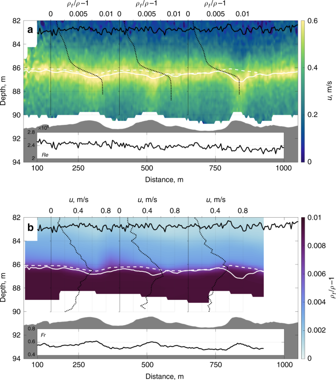 Self-sharpening induces jet-like structure in seafloor
