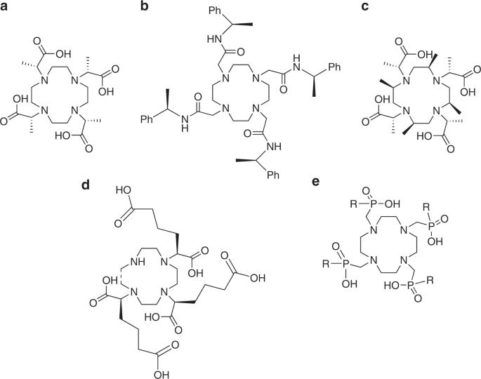 Ligand design strategies to increase stability of gadolinium