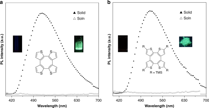 Non-aromatic annulene-based aggregation-induced emission