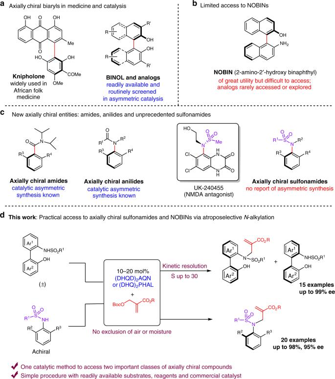 Practical access to axially chiral sulfonamides and biaryl amino pheno