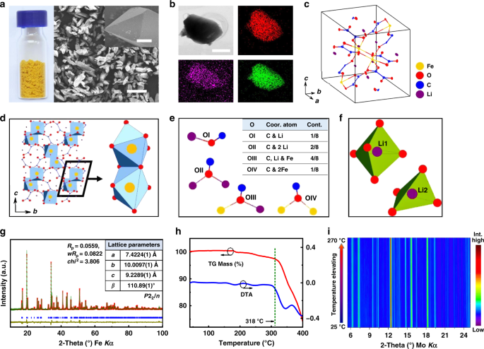 An oxalate cathode for lithium ion batteries with combined cationic an