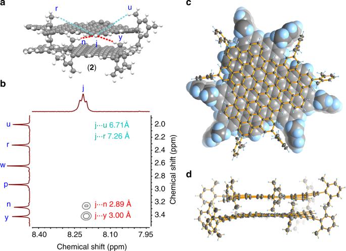 Molecular bilayer graphene | Nature Communications