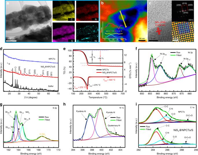 Nickel sulfide nanocrystals on nitrogen-doped porous carbon nanotubes