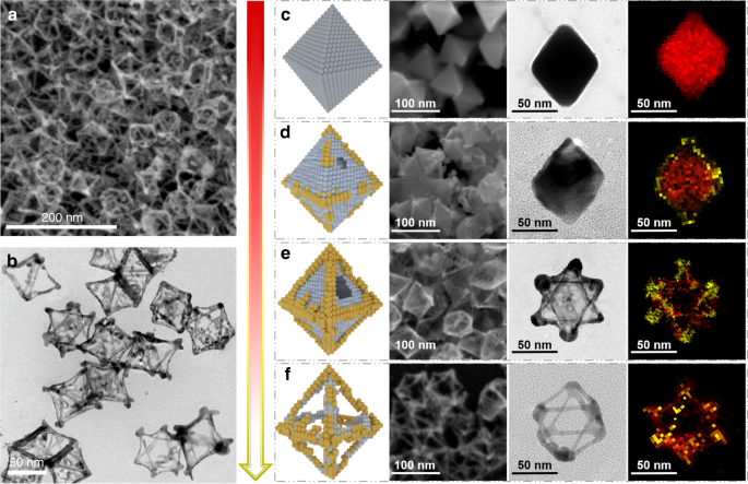 Octahedral gold-silver nanoframes with rich crystalline defects for ef