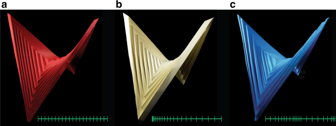Invariant and smooth limit of discrete geometry folded from bistable o