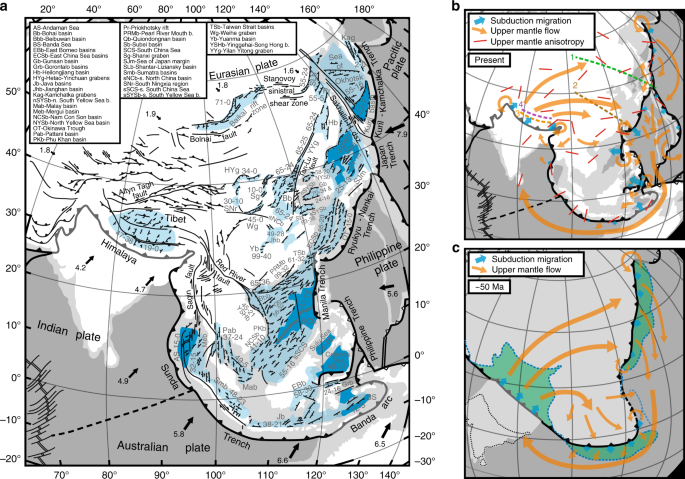 Pacific subduction control on Asian continental deformation including