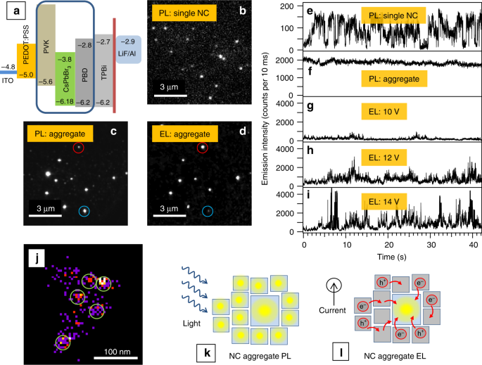 Single-particle electroluminescence of CsPbBr 3 perovskite nanocrystal