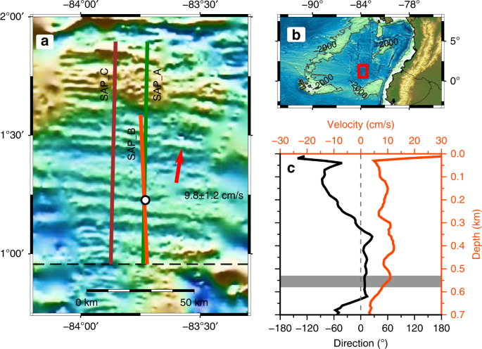 Detecting changes at the leading edge of an interface between oceanic