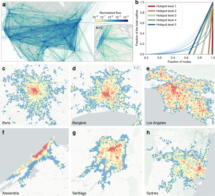 Hierarchical organization of urban mobility and its connection with ci