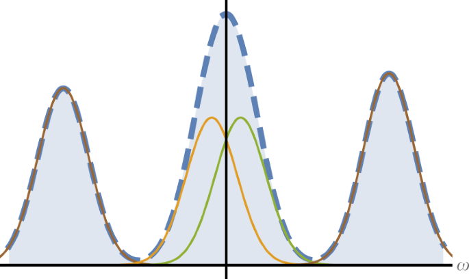 Overcoming resolution limits with quantum sensing