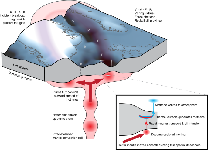 Large Igneous Province thermogenic greenhouse gas flux could have init