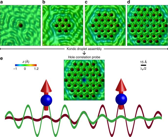 Quantum engineered Kondo lattices