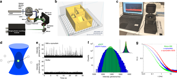 Single-molecule detection on a portable 3D-printed microscope