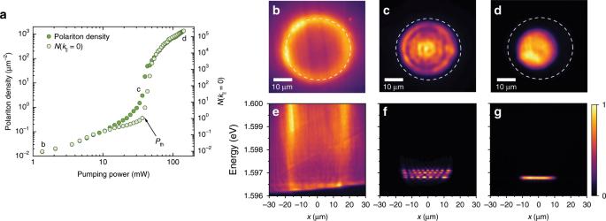 Observation of quantum depletion in a non-equilibrium exciton–po