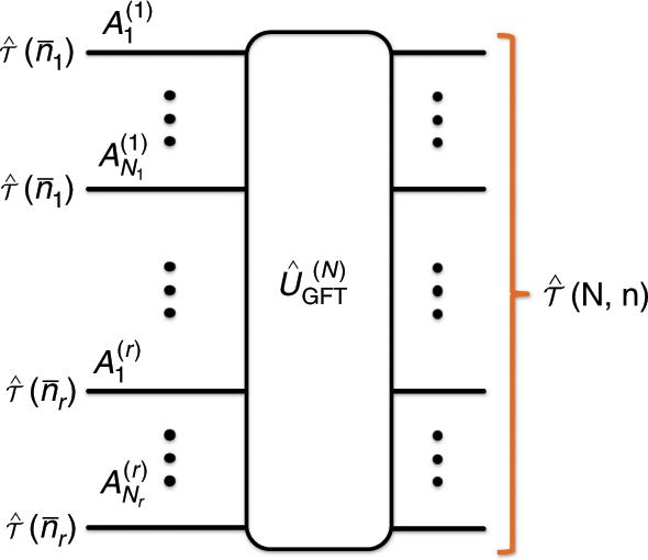 Enhanced energy-constrained quantum communication over bosonic Gaussia