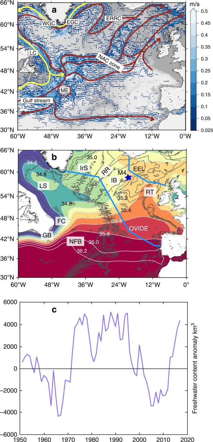 Ocean circulation causes the largest freshening event for 120 years in