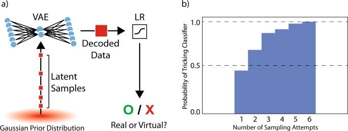 Virtual screening of inorganic materials synthesis