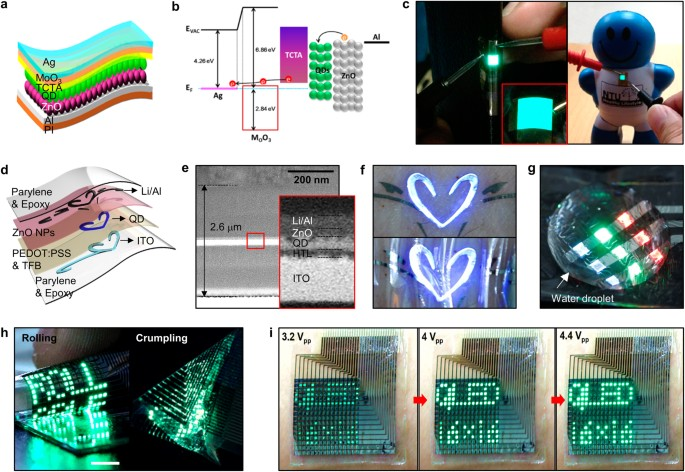 Flexible quantum dot light-emitting diodes for next