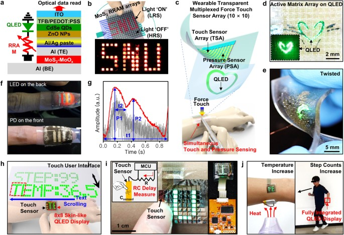 Flexible quantum dot light-emitting diodes for next