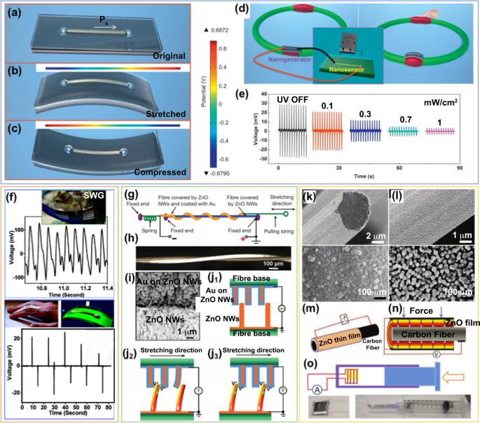 Energy autonomous electronic skin | npj Flexible Electronics