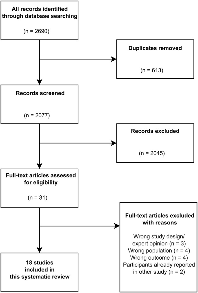 Management of constipation in patients with Parkinson's