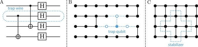 Private quantum computation: an introduction to blind