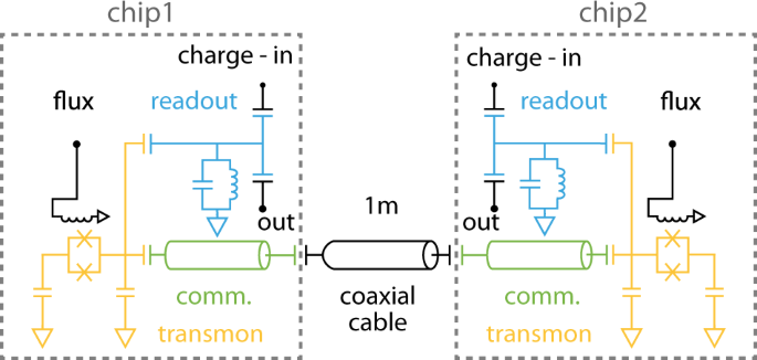 Oday Wiring Diagram on