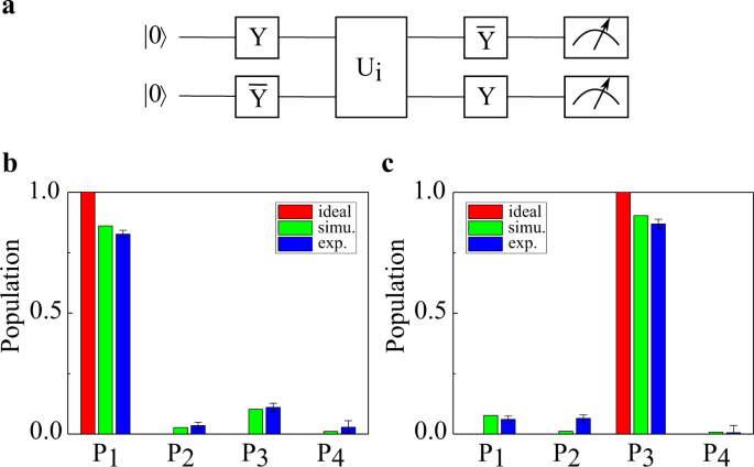 A programmable two-qubit solid-state quantum processor under