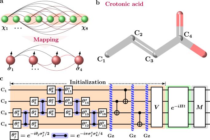Quantum simulation of the non-fermi-liquid state of Sachdev