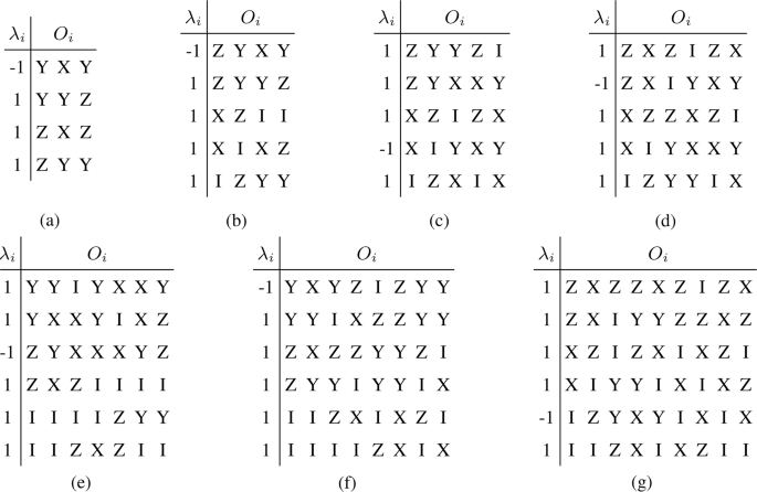 Benchmarks of nonclassicality for qubit arrays