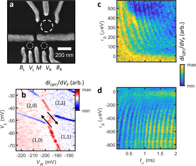 Two-axis quantum control of a fast valley qubit in silicon