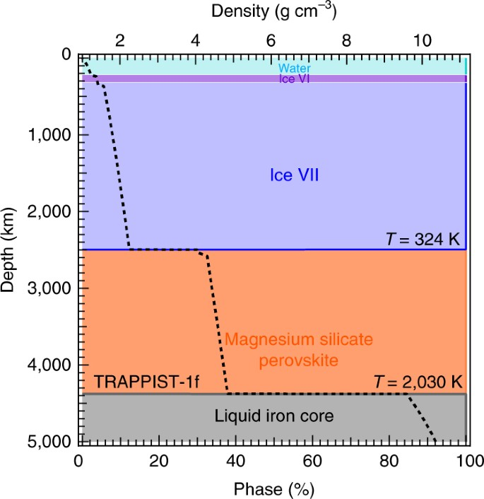 Inward migration of the TRAPPIST-1 planets as inferred from their