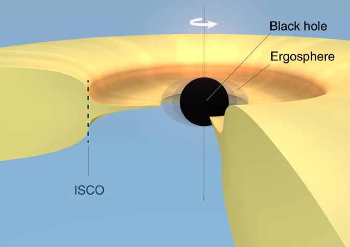 Observing black holes spin | Nature Astronomy
