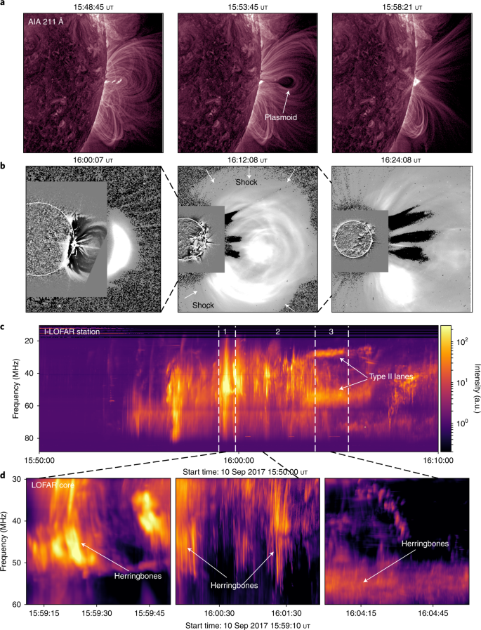 Multiple regions of shock-accelerated particles during a solar