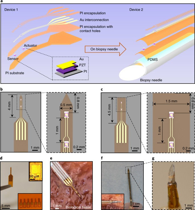 Needle-shaped ultrathin piezoelectric microsystem for guided