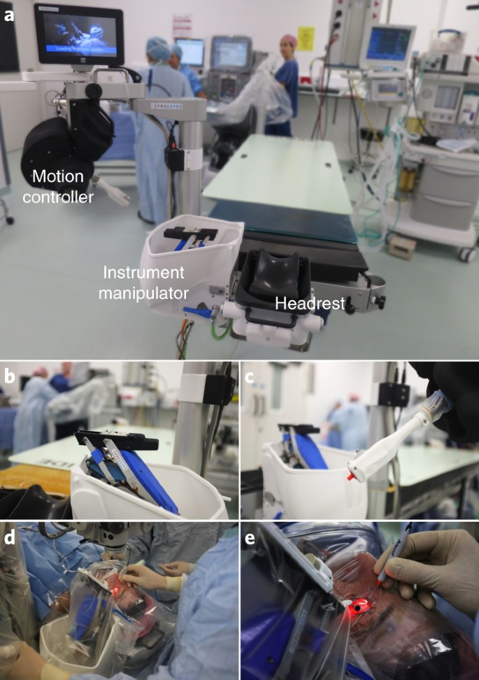 First-in-human study of the safety and viability of
