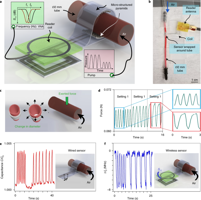Biodegradable and flexible arterial-pulse sensor for the wireless