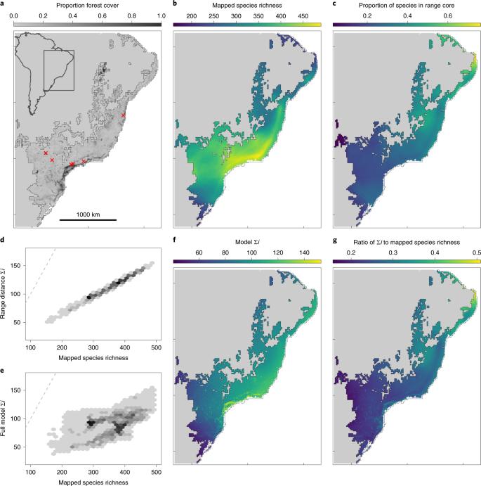 Distance to range edge determines sensitivity to deforestation