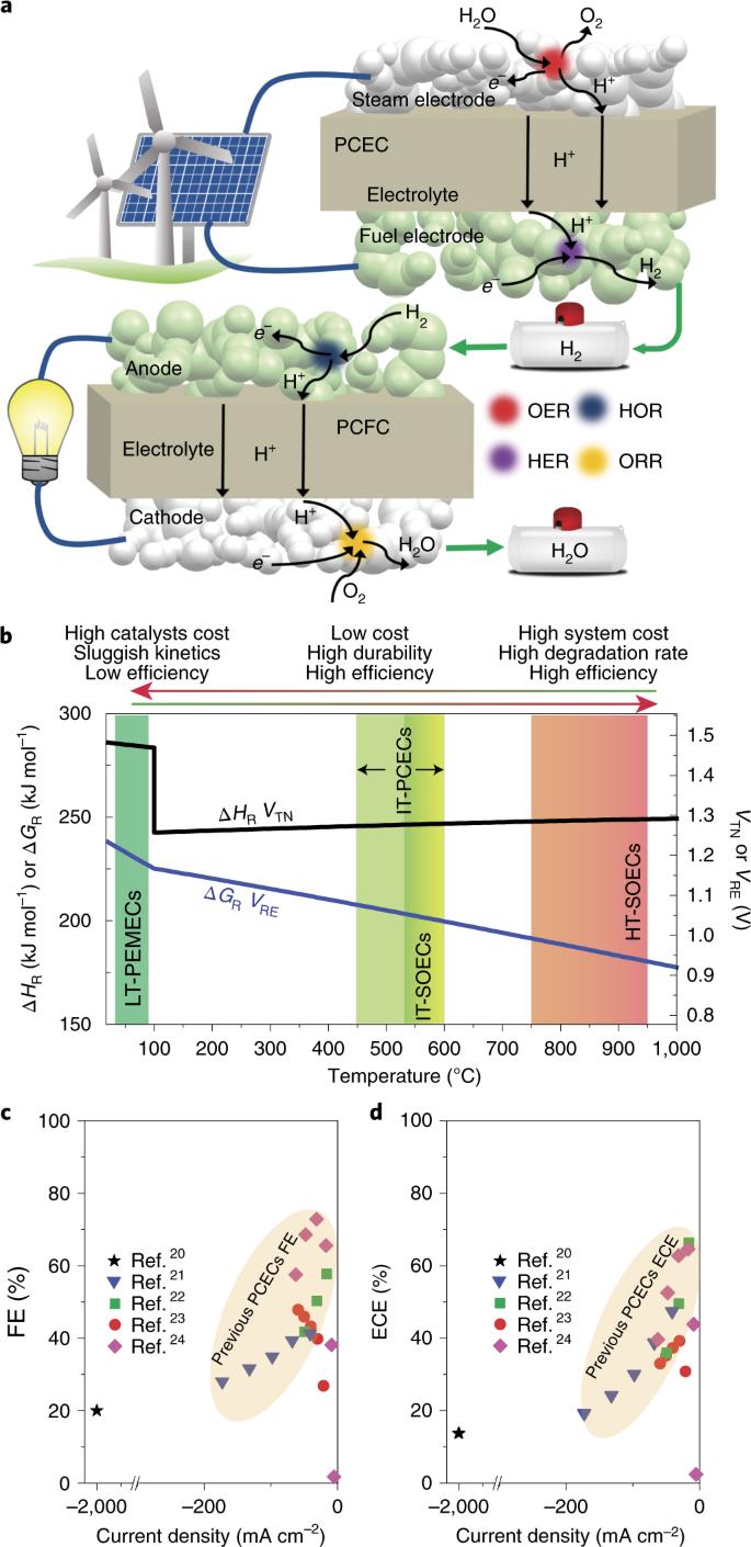 How To Read Schematics Vol 2 Understanding Energy - Wiring Diagrams Understanding Schematics on