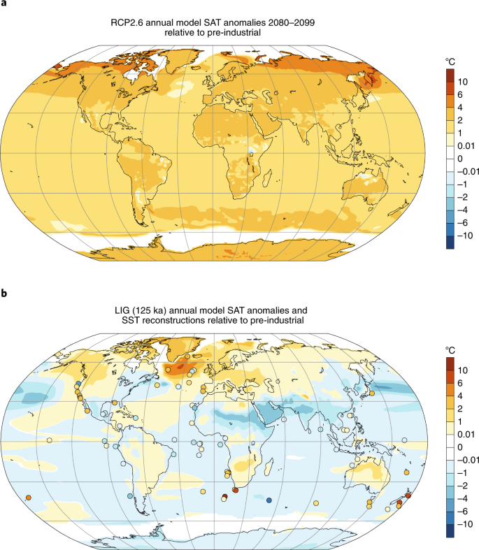 Palaeoclimate constraints on the impact of 2 °C
